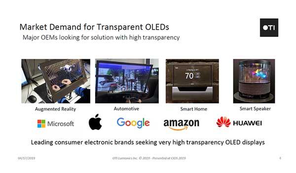 OTI Lumionics talk at CIOS 2019
